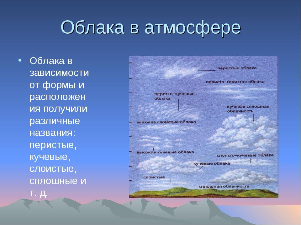 Облака в атмосфере Облака в зависимости от формы и расположения получили разл...