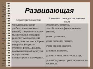 Развивающая Характеристикацелей Ключевые слова для постановкизадач Формирован