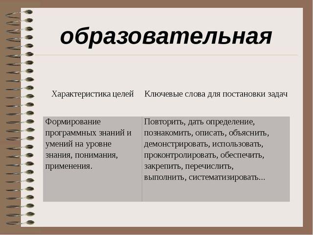 образовательная Характеристикацелей Ключевые слова для постановкизадач Формир...