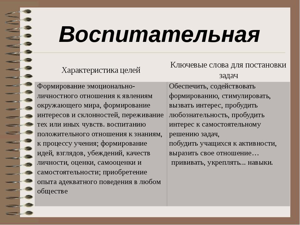 Воспитательная Характеристикацелей Ключевые слова для постановкизадач Формиро...