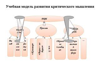 Учебная модель развития критического мышления РКМ Базовая модель Приемы Учебн