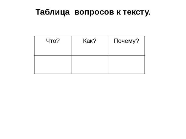 Таблица вопросов к тексту. Что? Как? Почему?