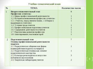 * Учебно-тематический план №ТЕМАКоличество часов 1Вводно-ознакомительный э