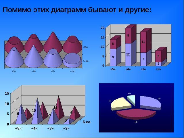Помимо этих диаграмм бывают и другие: