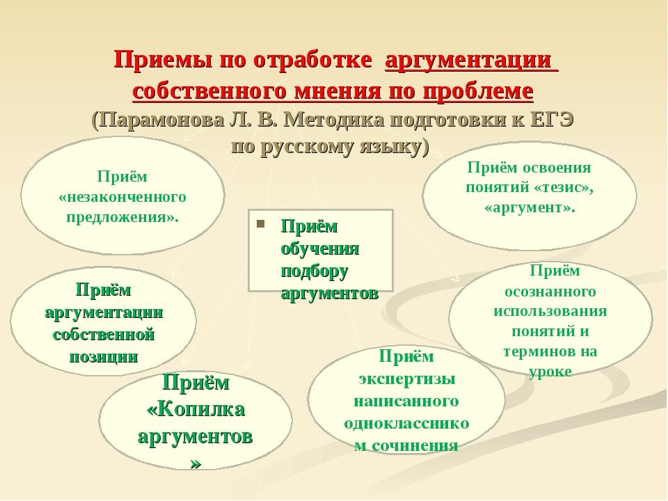 Приемы по отработке аргументации собственного мнения по проблеме (Парамонова...