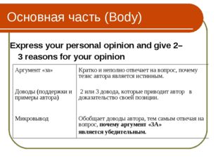 Основная часть (Body) Express your personal opinion and give 2–3 reasons for