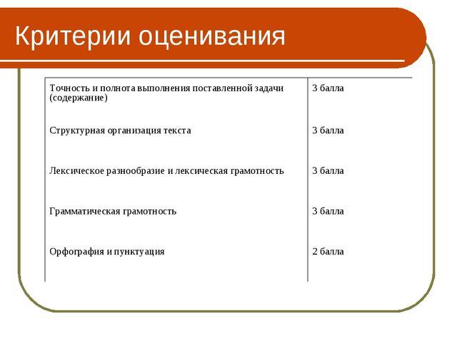 Критерии оценивания Точность и полнота выполнения поставленной задачи (содерж...