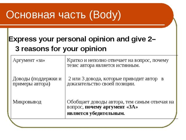 Основная часть (Body) Express your personal opinion and give 2–3 reasons for...