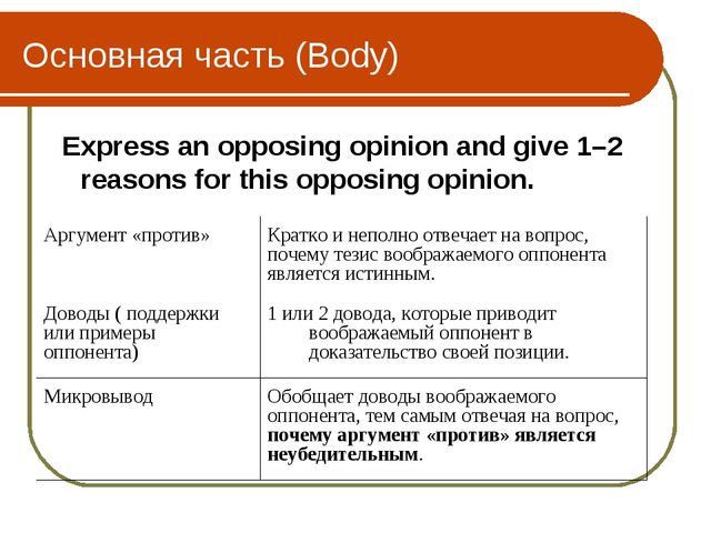 Основная часть (Body) Express an opposing opinion and give 1–2 reasons for th...