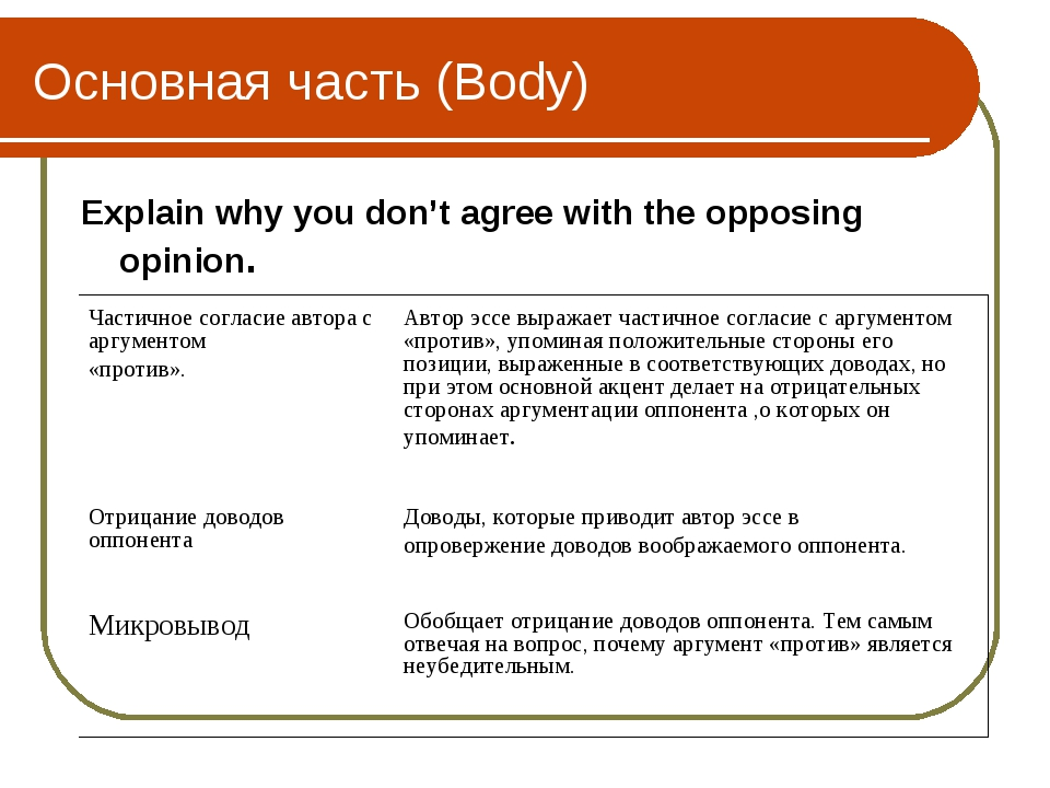 Основная часть (Body) Explain why you don't agree with the opposing opinion....