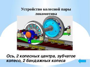 Назначение тормозного оборудования Для искусственного снижения скорости и пол