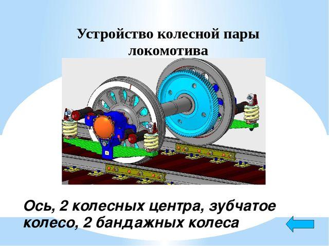 Назначение тормозного оборудования Для искусственного снижения скорости и пол...