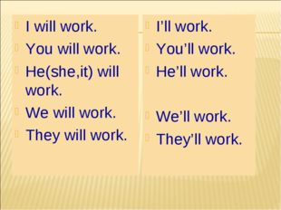I will work. You will work. He(she,it) will work. We will work. They will wor