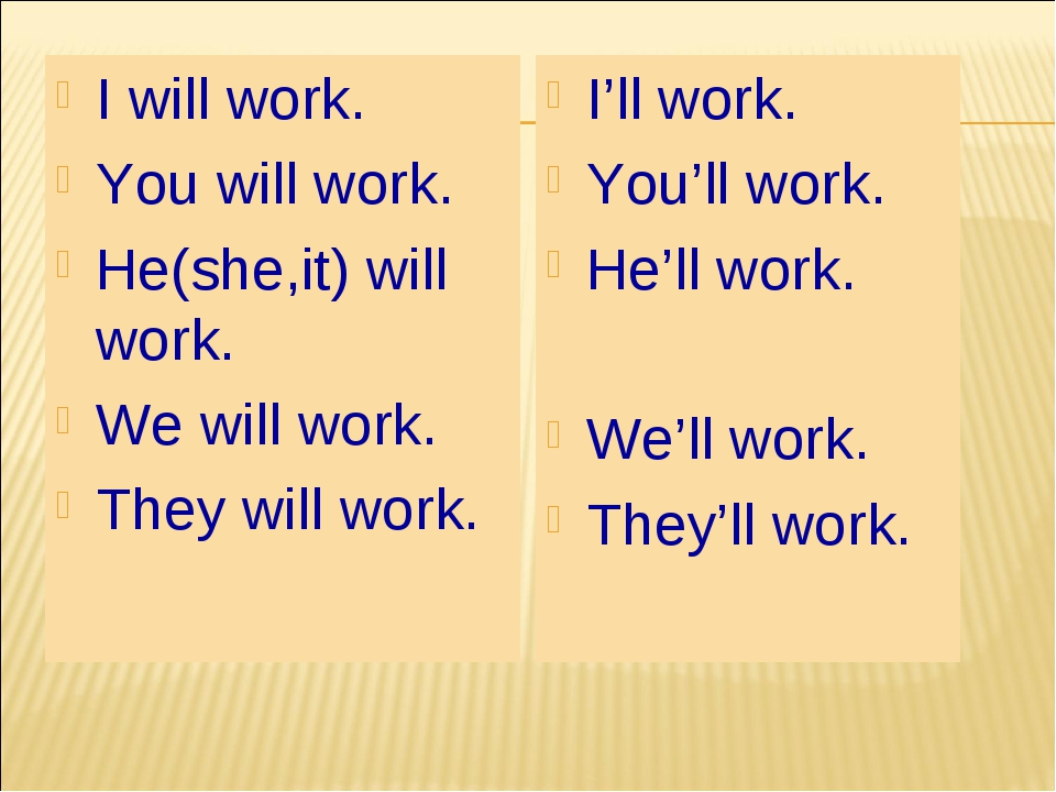 I will work. You will work. He(she,it) will work. We will work. They will wor...