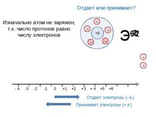 Э+1 Э+2 Э-2 Э-1 Отдает или принимает? +5 Изначально атом не заряжен, т.к. чис