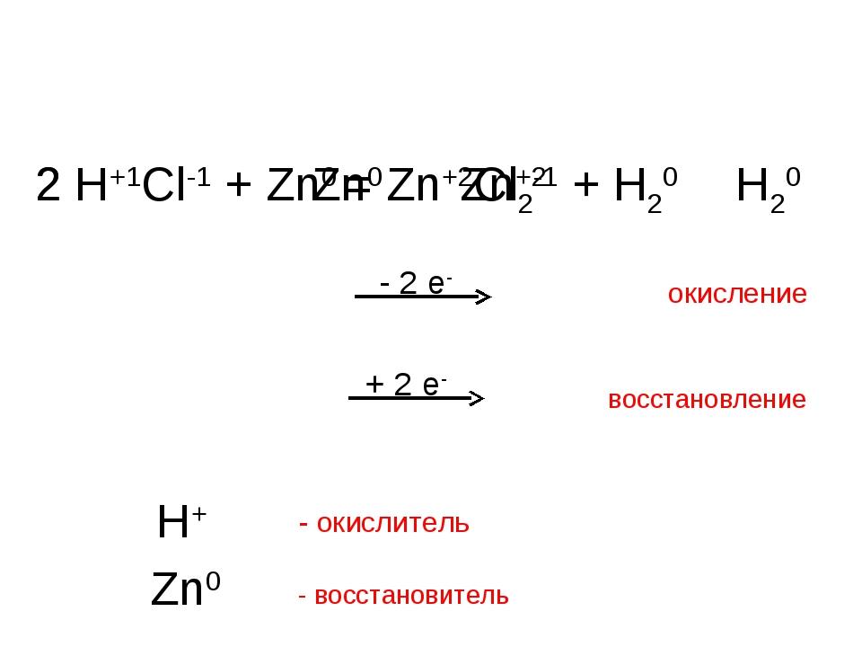 - 2 е- 2 H+1Cl-1 + Zn0 = Zn+2Cl2-1 + H20 Zn0 2 H+ Zn+2 H20 + 2 е- окисление в...