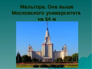 Мальгора. Она выше Московского университета на 64 м
