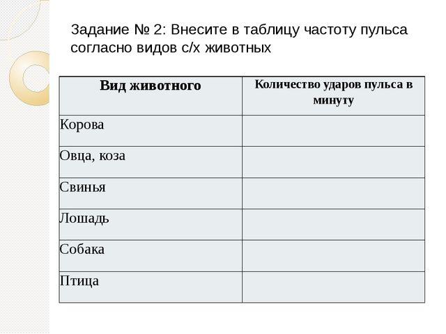 Задание № 2: Внесите в таблицу частоту пульса согласно видов с/х животных Вид...