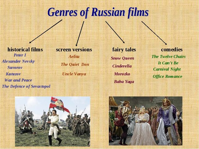 historical films screen versions fairy tales comedies The Defence of Sevastop...