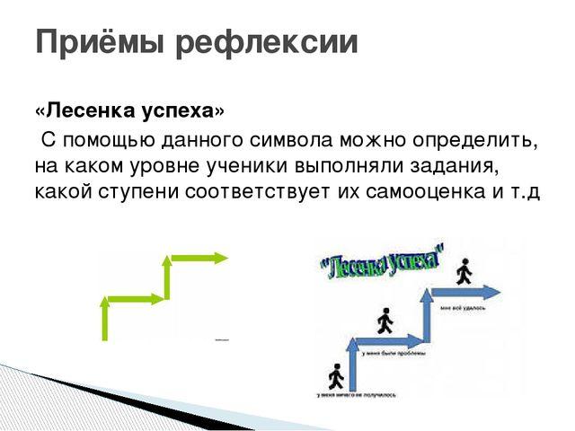 «Лесенка успеха» С помощью данного символа можно определить, на каком уровне...