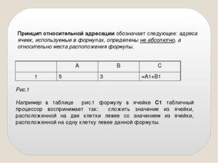 Принцип относительной адресации обозначает следующее: адреса ячеек, используе
