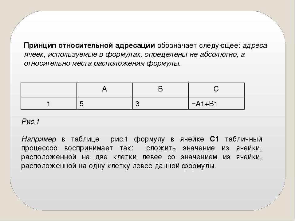 Принцип относительной адресации обозначает следующее: адреса ячеек, используе...