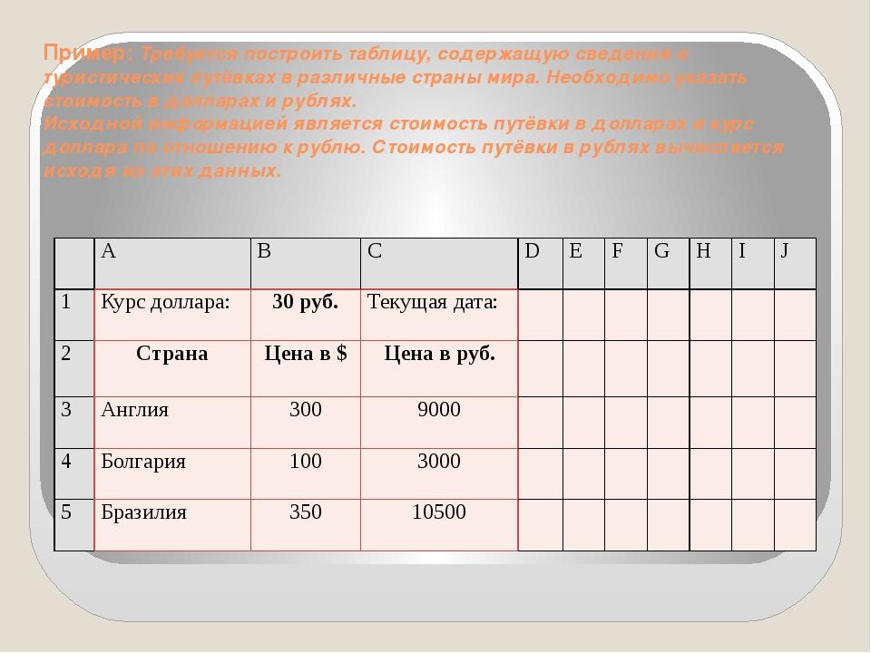 Пример: Требуется построить таблицу, содержащую сведения о туристических путё...
