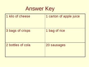 Answer Key 1 kilo of cheese  1 carton of apple juice 3 bags of crisps  1