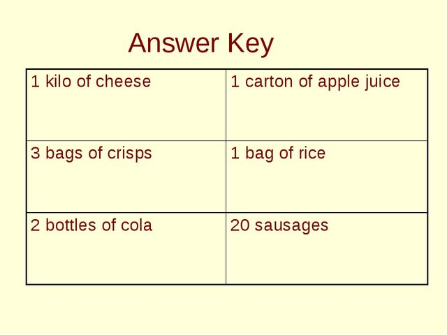 Answer Key 1 kilo of cheese  1 carton of apple juice 3 bags of crisps  1...