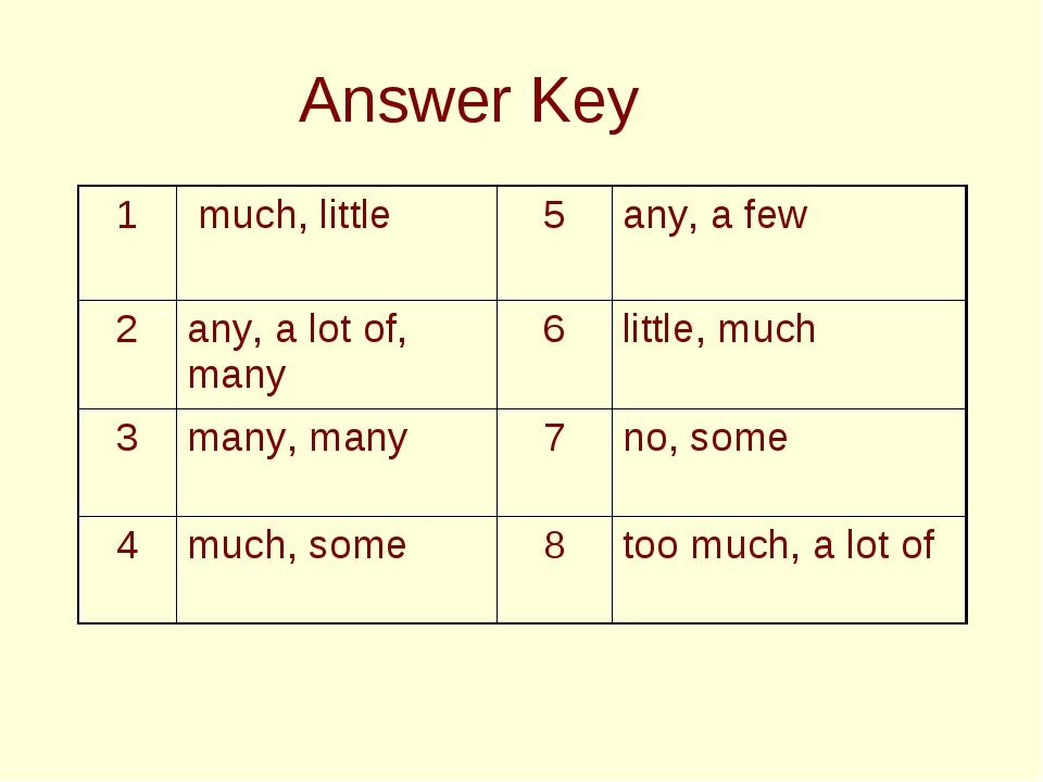 Answer Key 1 much, little 5any, a few 2any, a lot of, many 6little, mu...