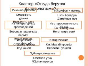 Кластер «Откуда берутся фразеологизмы?» Исконно русские Сматывать удочки Намы