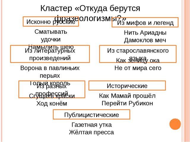 Кластер «Откуда берутся фразеологизмы?» Исконно русские Сматывать удочки Намы...