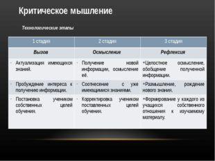 Критическое мышление Технологические этапы 1 стадия 2 стадия 3 стадия Вызов О