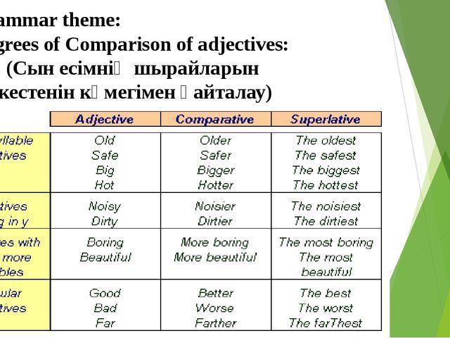 Grammar theme: Degrees of Comparison of adjectives: (Сын есімнің шырайларын к...