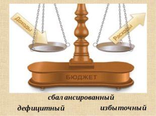 сбалансированный дефицитный избыточный