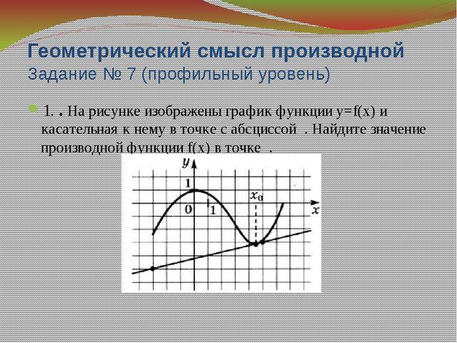 Геометрический смысл производной Задание №7 2. На рисунке изображены график ф...