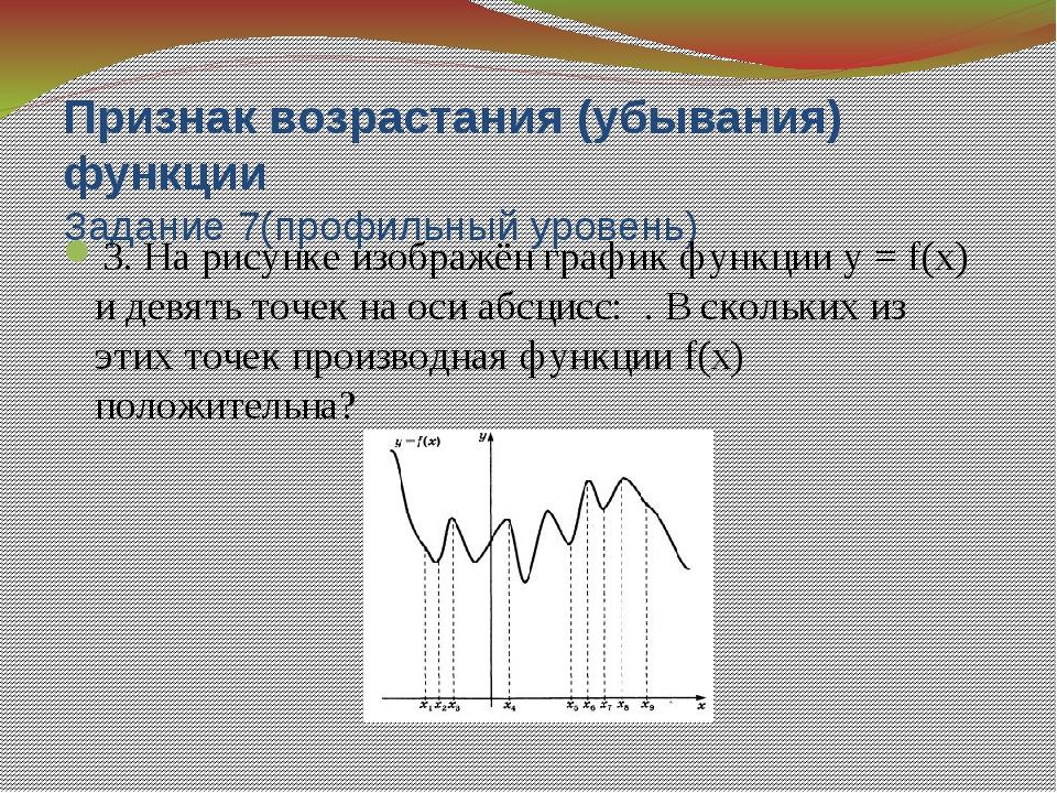 Точки экстремума 6. На рисунке изображён график у=f'(x) — производной функци...