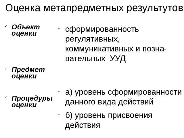 Объект оценки Предмет оценки Процедуры оценки сформированность регулятивных,...