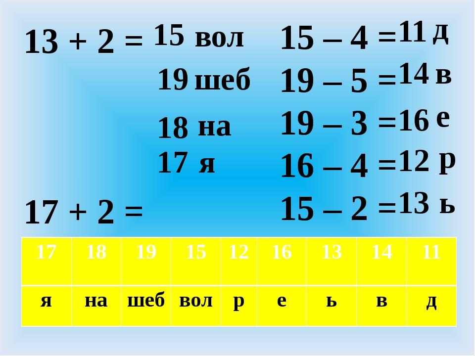 13 + 2 = 17 + 2 = 16 + 2 = 15 + 2 =  15 – 4 = 19 – 5 = 19 – 3 = 16 – 4 = 15...