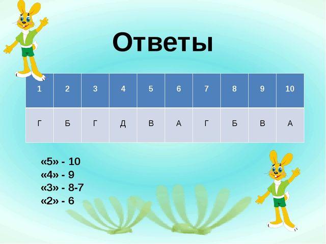 Ответы «5» - 10 «4» - 9 «3» - 8-7 «2» - 6 1 2 3 4 5 6 7 8 9 10 Г Б Г Д В А...