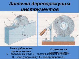 Заточка дереворежущих инструментов Ножа рубанка на ручном точиле Стамески на