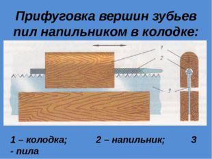 Прифуговка вершин зубьев пил напильником в колодке: 1 – колодка; 2 – напильни