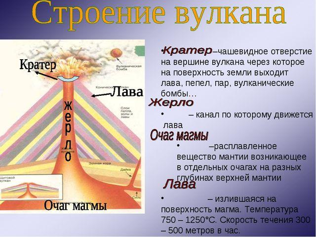 –чашевидное отверстие на вершине вулкана через которое на поверхность земли...