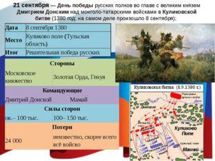 21 сентября — День победы русских полков во главе с великим князем Дмитрием Д