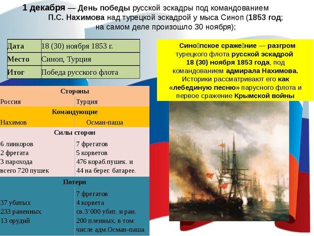 1 декабря — День победы русской эскадры под командованием П.С. Нахимова над...