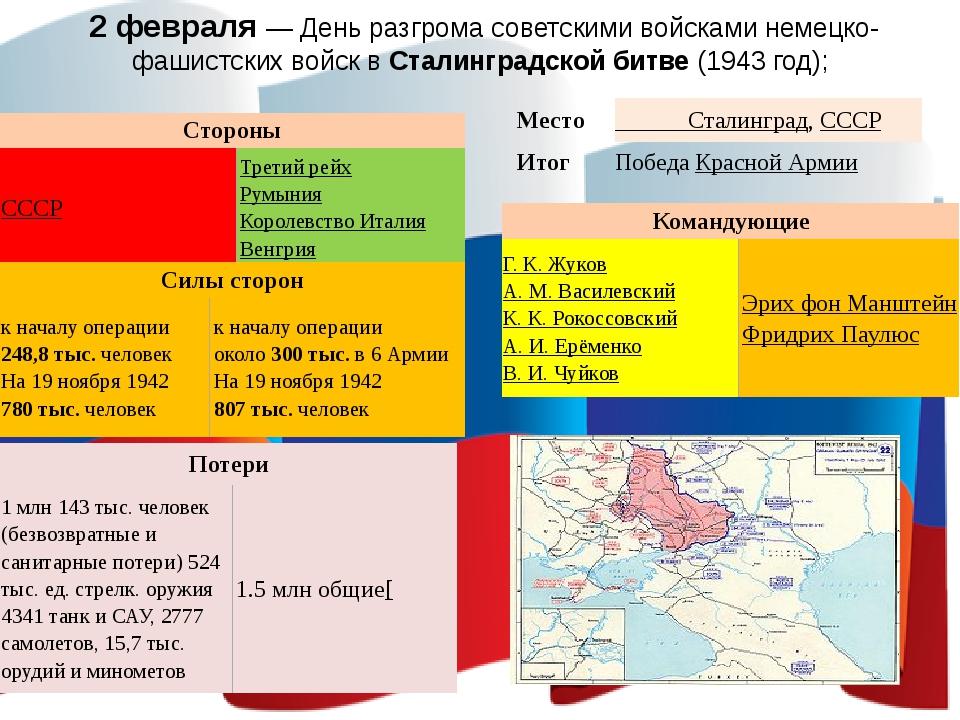 2 февраля — День разгрома советскими войсками немецко-фашистских войск в Стал...