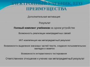 ЭЛЕКТРОННЫЙ УЧЕБНИК, ЕГО ПРЕИМУЩЕСТВА Полный комплект учебников на одном устр
