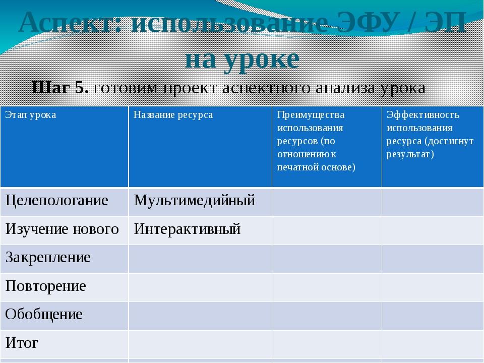Аспект: использование ЭФУ / ЭП на уроке Шаг 5. готовим проект аспектного анал...