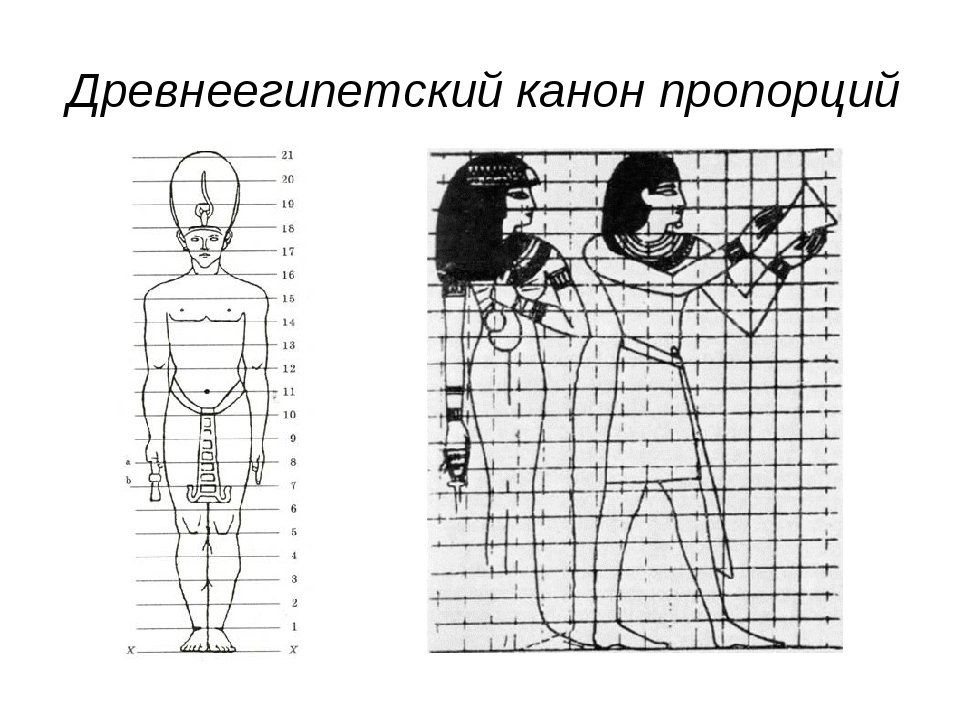 Древнеегипетский канон пропорций