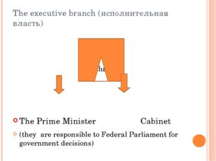 The executive branch (исполнительная власть) includes The Prime Minister Cabi